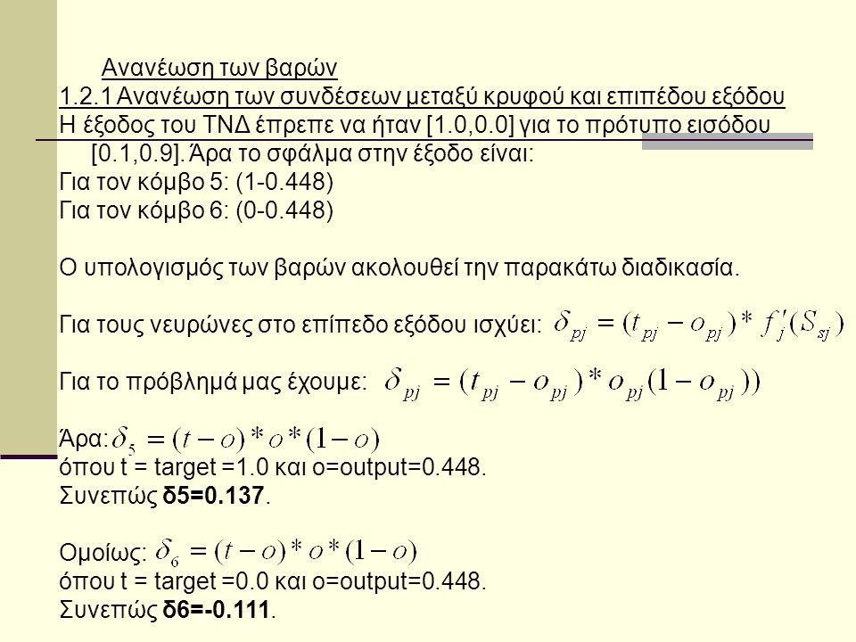 Ανανέωση των βαρών 1.2.1 Ανανέωση των συνδέσεων μεταξύ κρυφού και επιπέδου εξόδου Η έξοδος του ΤΝΔ έπρεπε να ήταν [1.0,0.0] για το πρότυπο εισόδου [0.1,0.9].