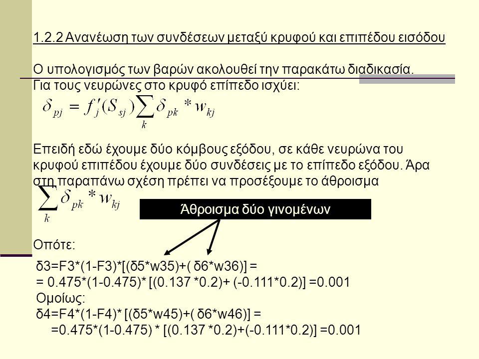 1.2.2 Ανανέωση των συνδέσεων μεταξύ κρυφού και επιπέδου εισόδου Ο υπολογισμός των βαρών ακολουθεί την παρακάτω διαδικασία.