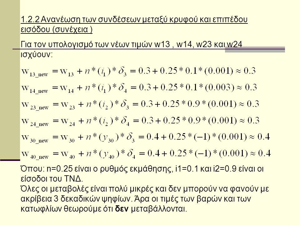 1.2.2 Ανανέωση των συνδέσεων μεταξύ κρυφού και επιπέδου εισόδου (συνέχεια ) Για τον υπολογισμό των νέων τιμών w13, w14, w23 και w24 ισχύουν: Όπου: n=0.25 είναι ο ρυθμός εκμάθησης, i1=0.1 και i2=0.9 είναι οι είσοδοι του ΤΝΔ.
