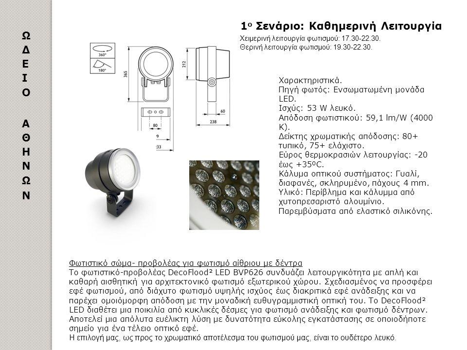 1 ο Σενάριο: Καθημερινή Λειτουργία Φωτιστικό σώμα- προβολέας για φωτισμό αίθριου με δέντρα Το φωτιστικό-προβολέας DecoFlood² LED BVP626 συνδυάζει λειτ