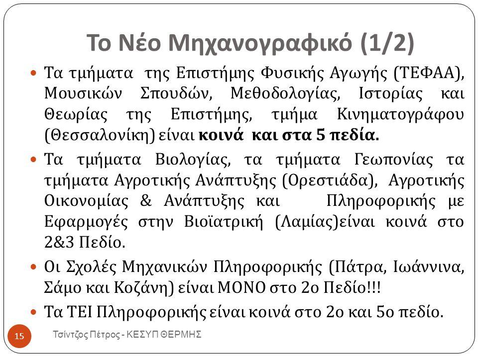 Το Νέο Μηχανογραφικό (1/2) Τα τμήματα της Επιστήμης Φυσικής Αγωγής ( ΤΕΦΑΑ ), Μουσικών Σπουδών, Μεθοδολογίας, Ιστορίας και Θεωρίας της Επιστήμης, τμήμα Κινηματογράφου ( Θεσσαλονίκη ) είναι κοινά και στα 5 πεδία.