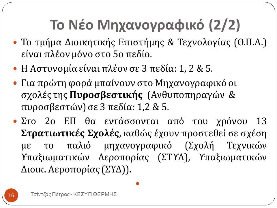 Το Νέο Μηχανογραφικό (2/2) To τμήμα Διοικητικής Επιστήμης & Τεχνολογίας ( Ο.