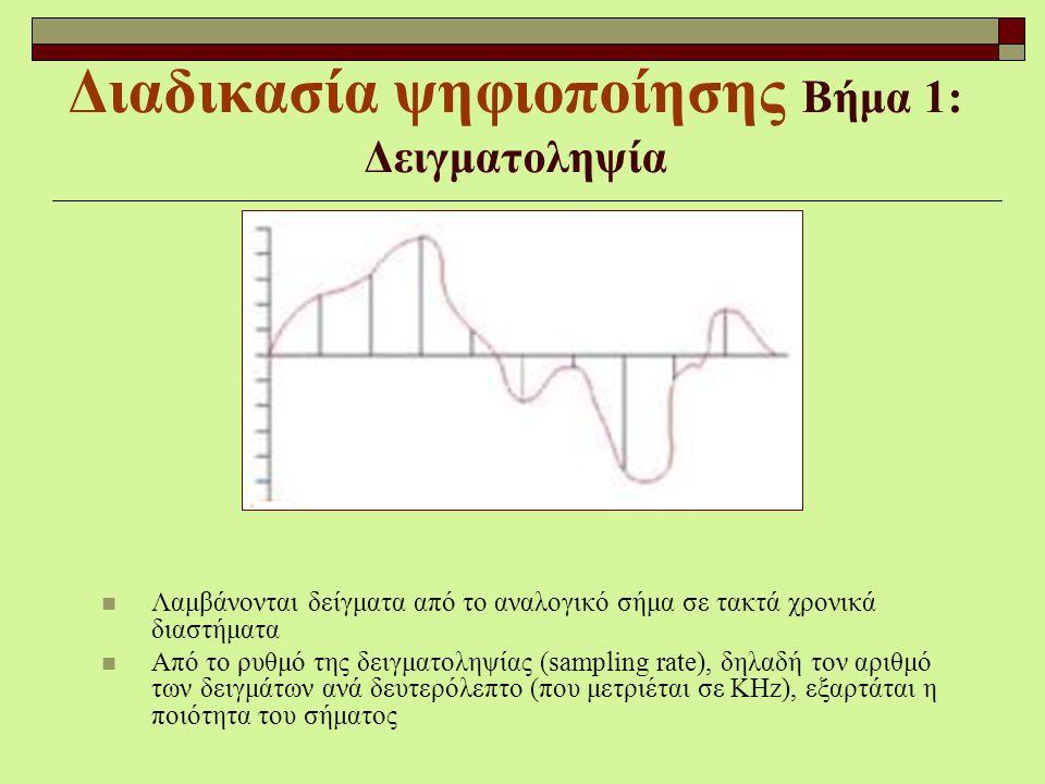 Διαδικασία ψηφιοποίησης Βήμα 1: Δειγματοληψία Λαμβάνονται δείγματα από το αναλογικό σήμα σε τακτά χρονικά διαστήματα Από το ρυθμό της δειγματοληψίας (