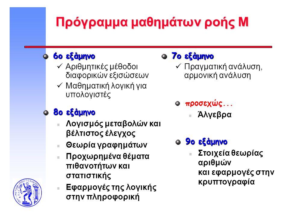Πρόγραμμα μαθημάτων ροής Μ 6ο εξάμηνο Αριθμητικές μέθοδοι διαφορικών εξισώσεων Μαθηματική λογική για υπολογιστές 7ο εξάμηνο Πραγματική ανάλυση, αρμονική ανάλυση 8ο εξάμηνο Λογισμός μεταβολών και βέλτιστος έλεγχος Θεωρία γραφημάτων Προχωρημένα θέματα πιθανοτήτων και στατιστικής Εφαρμογές της λογικής στην πληροφορική 9ο εξάμηνο Στοιχεία θεωρίας αριθμών και εφαρμογές στην κρυπτογραφία προσεχώς...
