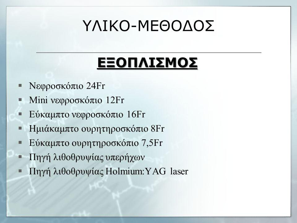 ΥΛΙΚΟ-ΜΕΘΟΔΟΣ  Νεφροσκόπιο 24Fr  Mini νεφροσκόπιο 12Fr  Εύκαμπτο νεφροσκόπιο 16Fr  Ημιάκαμπτο ουρητηροσκόπιο 8Fr  Εύκαμπτο ουρητηροσκόπιο 7,5Fr  Πηγή λιθοθρυψίας υπερήχων  Πηγή λιθοθρυψίας Holmium:YAG laser ΕΞΟΠΛΙΣΜΟΣ