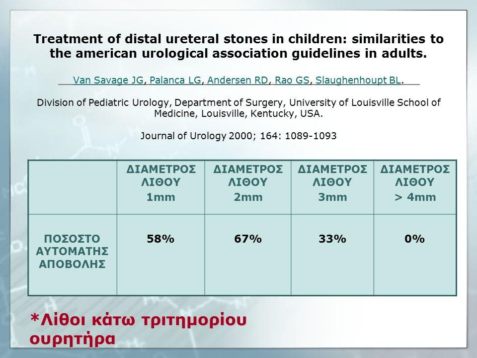 ΔΙΑΜΕΤΡΟΣ ΛΙΘΟΥ 1mm ΔΙΑΜΕΤΡΟΣ ΛΙΘΟΥ 2mm ΔΙΑΜΕΤΡΟΣ ΛΙΘΟΥ 3mm ΔΙΑΜΕΤΡΟΣ ΛΙΘΟΥ > 4mm ΠΟΣΟΣΤΟ ΑΥΤΟΜΑΤΗΣ ΑΠΟΒΟΛΗΣ 58%67%33%0% *Λίθοι κάτω τριτημορίου ουρητήρα Treatment of distal ureteral stones in children: similarities to the american urological association guidelines in adults.