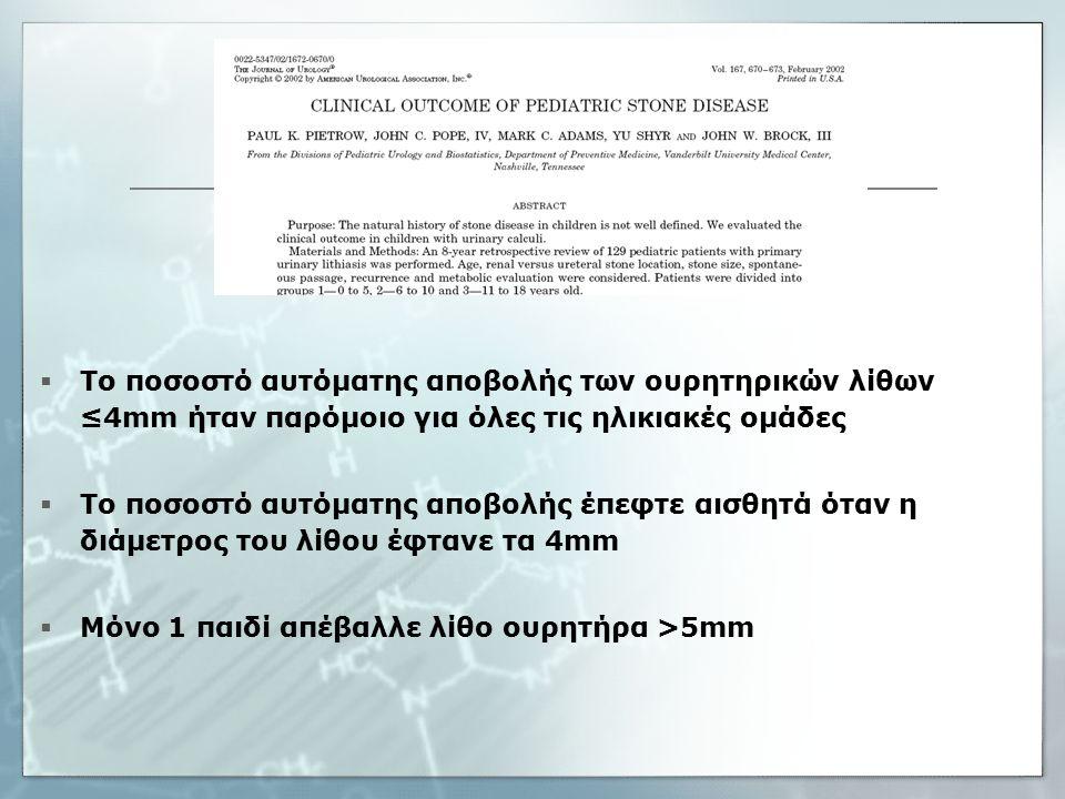  Το ποσοστό αυτόματης αποβολής των ουρητηρικών λίθων ≤4mm ήταν παρόμοιο για όλες τις ηλικιακές ομάδες  Το ποσοστό αυτόματης αποβολής έπεφτε αισθητά όταν η διάμετρος του λίθου έφτανε τα 4mm  Μόνο 1 παιδί απέβαλλε λίθο ουρητήρα >5mm