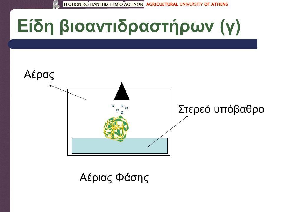 Είδη βιοαντιδραστήρων (γ) Στερεό υπόβαθρο Αέρας Αέριας Φάσης