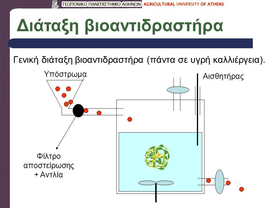 Διάταξη βιοαντιδραστήρα Γενική διάταξη βιοαντιδραστήρα (πάντα σε υγρή καλλιέργεια).