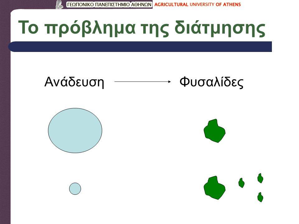 Είδη βιοαντιδραστήρων (α) Μηχανικής ανάδευσης Πνευματικής ανάδευσης (airlift) Πνευματικής ανάδευσης (bubble column)