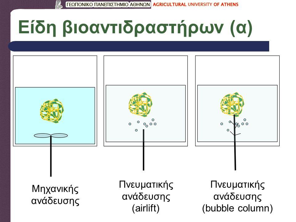 Είδη βιοαντιδραστήρων (β) Περιστρεφόμενου κυλίνδρου (rotating drum) Περιστρεφόμενου φίλτρου (spin filter) και/ή δονητή