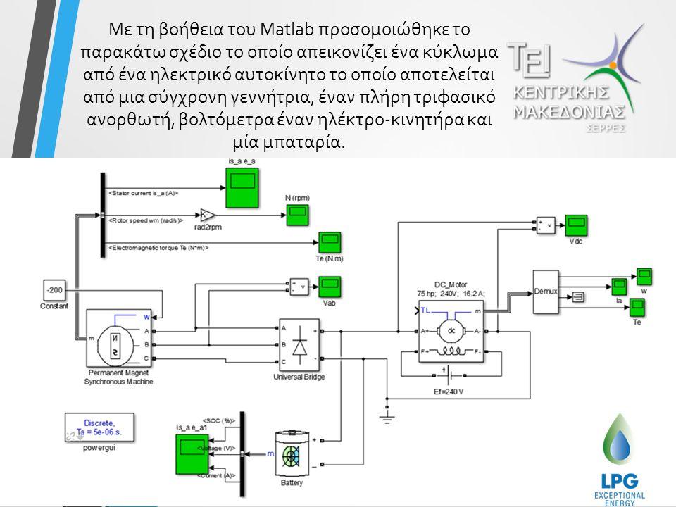 Με τη βοήθεια του Matlab προσομοιώθηκε το παρακάτω σχέδιο το οποίο απεικονίζει ένα κύκλωμα από ένα ηλεκτρικό αυτοκίνητο το οποίο αποτελείται από μια σύγχρονη γεννήτρια, έναν πλήρη τριφασικό ανορθωτή, βολτόμετρα έναν ηλέκτρο-κινητήρα και μία μπαταρία.