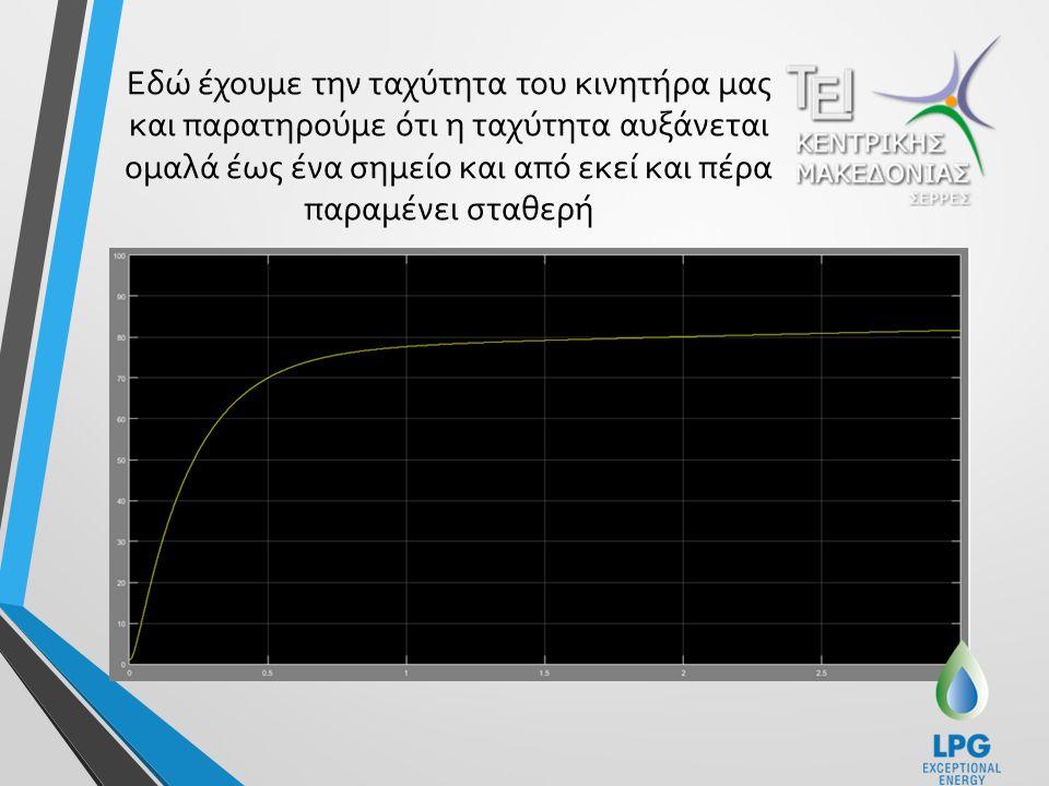 Εδώ έχουμε την ταχύτητα του κινητήρα μας και παρατηρούμε ότι η ταχύτητα αυξάνεται ομαλά έως ένα σημείο και από εκεί και πέρα παραμένει σταθερή