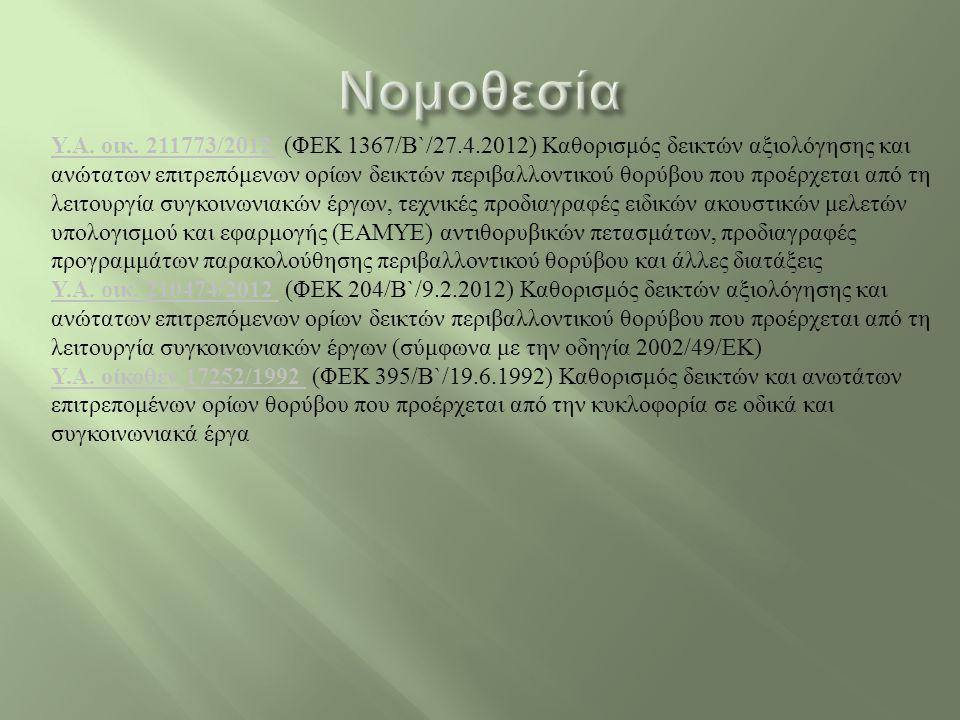 Υ. Α. οικ. 211773/2012 Υ. Α. οικ.