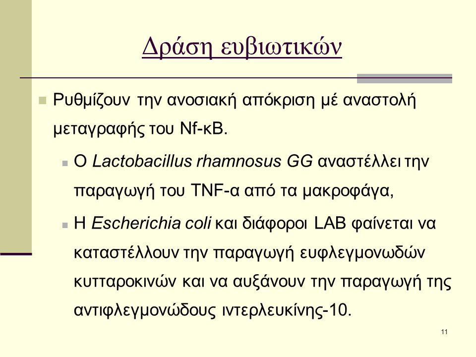 11 Δράση ευβιωτικών Ρυθμίζουν την ανοσιακή απόκριση μέ αναστολή μεταγραφής του Nf-κΒ. Ο Lactobacillus rhamnosus GG αναστέλλει την παραγωγή του TNF-α α