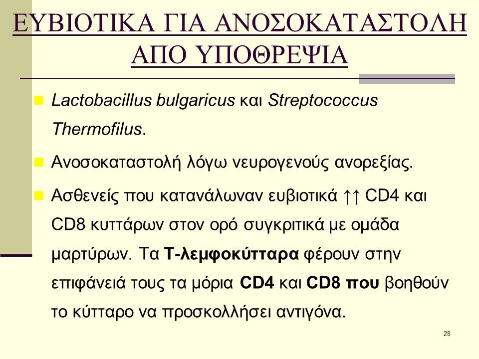 28 ΕΥΒΙΟΤΙΚΑ ΓΙΑ ΑΝΟΣΟΚΑΤΑΣΤΟΛΗ ΑΠΟ ΥΠΟΘΡΕΨΙΑ Lactobacillus bulgaricus και Streptococcus Thermofilus. Ανοσοκαταστολή λόγω νευρογενούς ανορεξίας. Ασθεν