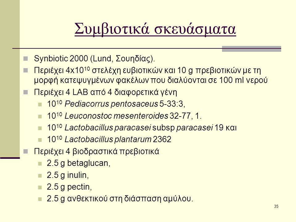 35 Συμβιοτικά σκευάσματα Synbiotic 2000 (Lund, Σουηδίας). Περιέχει 4x10 10 στελέχη ευβιοτικών και 10 g πρεβιοτικών με τη μορφή κατεψυγμένων φακέλων πο