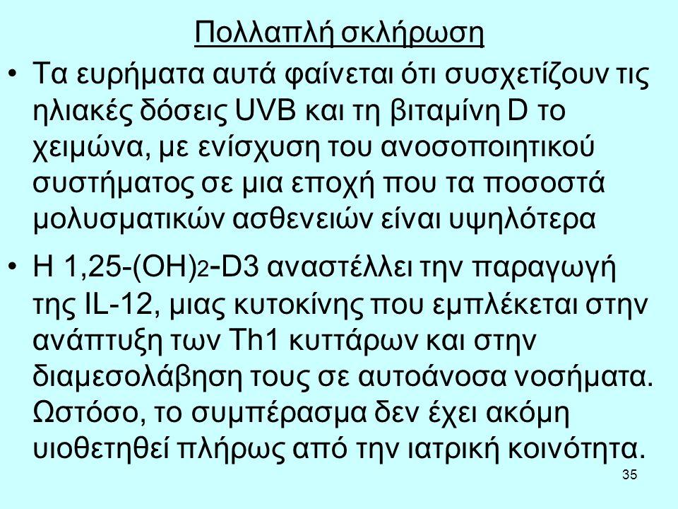 35 Πολλαπλή σκλήρωση Τα ευρήματα αυτά φαίνεται ότι συσχετίζουν τις ηλιακές δόσεις UVB και τη βιταμίνη D το χειμώνα, με ενίσχυση του ανοσοποιητικού συσ
