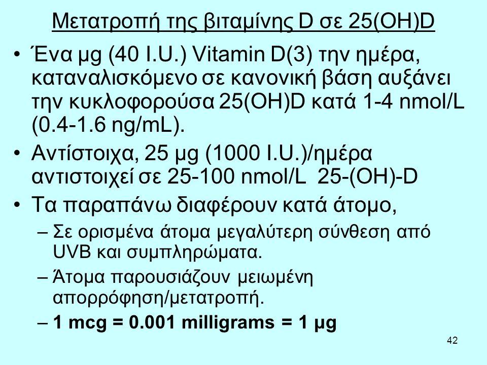 42 Μετατροπή της βιταμίνης D σε 25(OH)D Ένα μg (40 I.U.) Vitamin D(3) την ημέρα, καταναλισκόμενο σε κανονική βάση αυξάνει την κυκλοφορούσα 25(OH)D κατά 1-4 nmol/L (0.4-1.6 ng/mL).