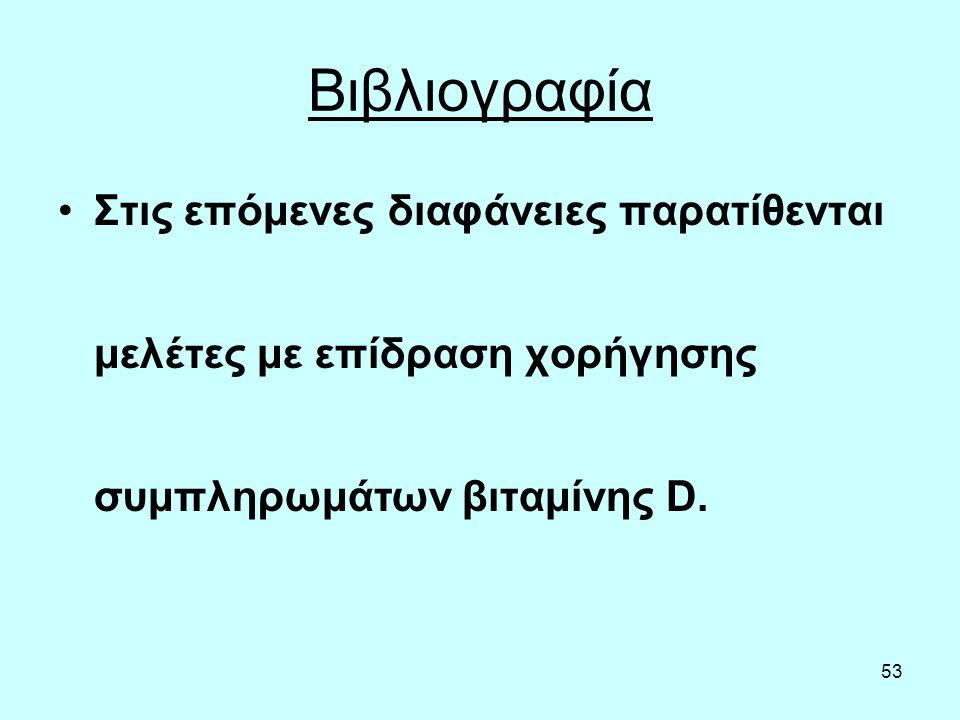 53 Βιβλιογραφία Στις επόμενες διαφάνειες παρατίθενται μελέτες με επίδραση χορήγησης συμπληρωμάτων βιταμίνης D.