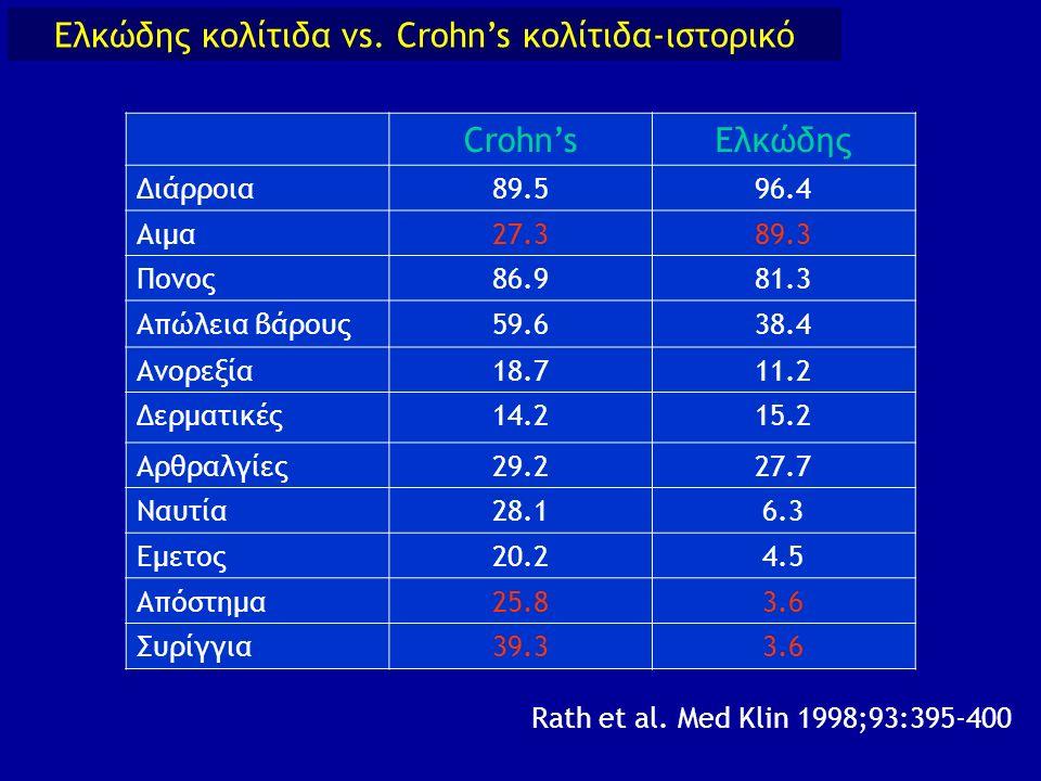Ελκώδης κολίτιδα vs. Crohn's κολίτιδα-ιστορικό Crohn'sΕλκώδης Διάρροια89.596.4 Αιμα27.389.3 Πονος86.981.3 Απώλεια βάρους59.638.4 Ανορεξία18.711.2 Δερμ