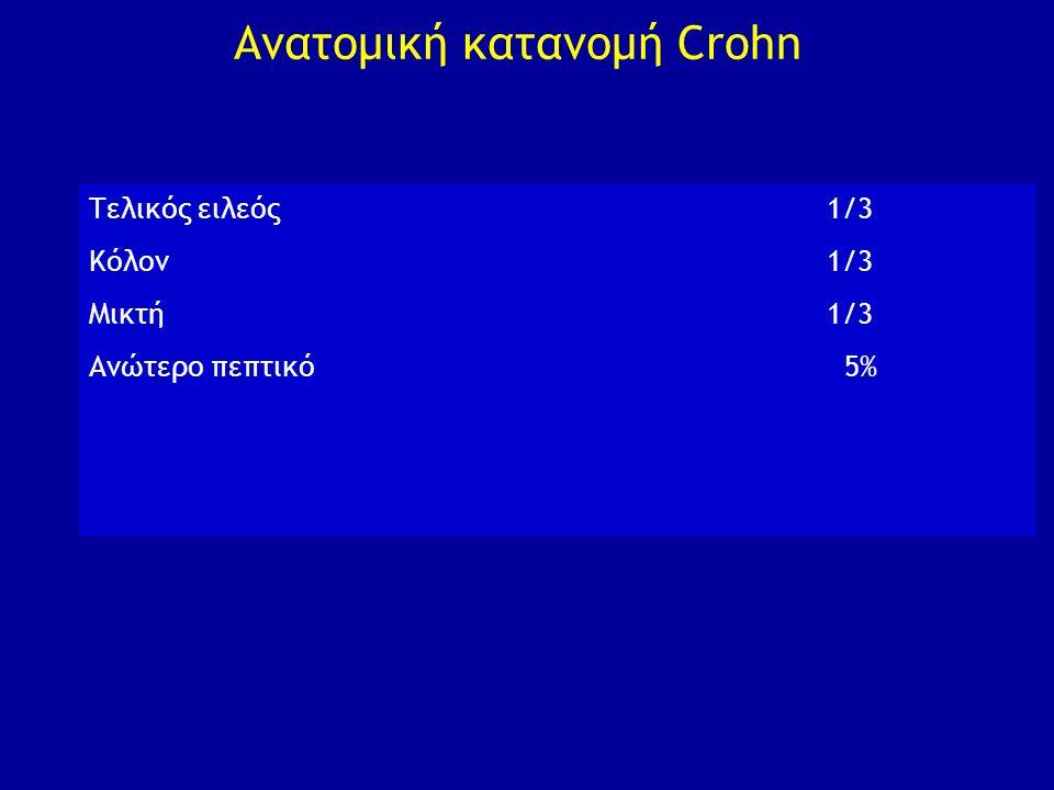 Ανατομική κατανομή Crohn Τελικός ειλεός1/3 Κόλον1/3 Μικτή 1/3 Ανώτερο πεπτικό 5%