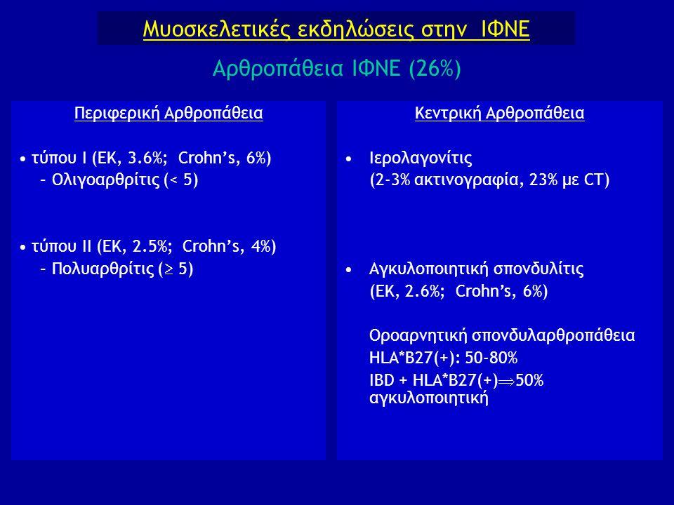 Μυοσκελετικές εκδηλώσεις στην ΙΦΝΕ Περιφερική Αρθροπάθεια τύπου Ι (ΕΚ, 3.6%; Crohn's, 6%) –Ολιγοαρθρίτις (< 5) τύπου II (ΕΚ, 2.5%; Crohn's, 4%) –Πολυα
