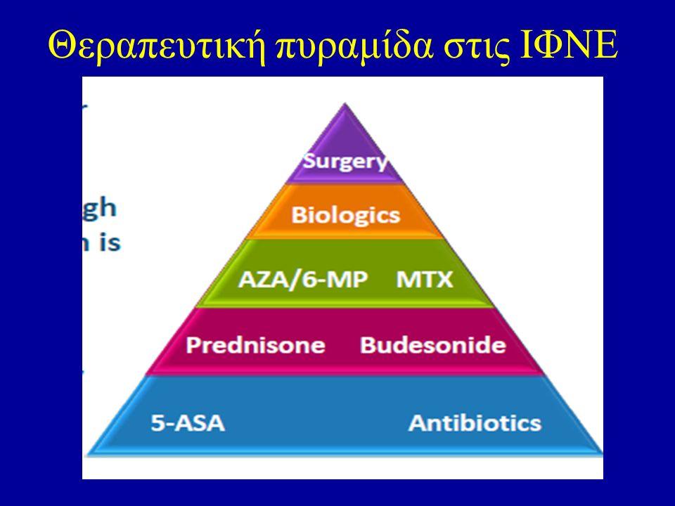Θεραπευτική πυραμίδα στις ΙΦΝΕ