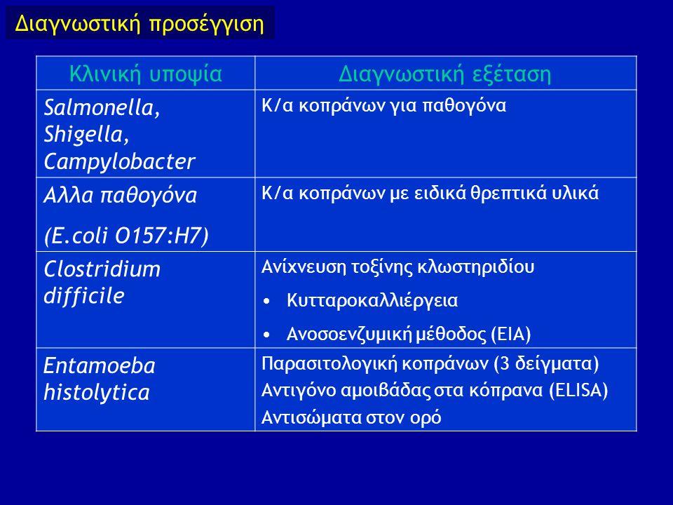 Διαγνωστική προσέγγιση Κλινική υποψίαΔιαγνωστική εξέταση Salmonella, Shigella, Campylobacter Κ/α κοπράνων για παθογόνα Αλλα παθογόνα (E.coli O157:H7)