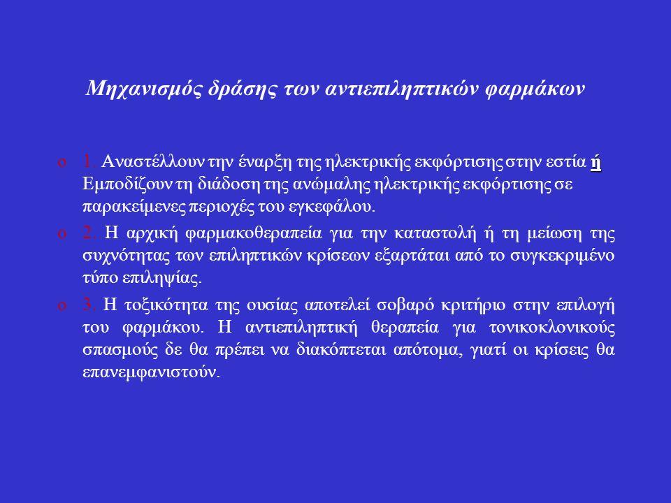 Μηχανισμός δράσης των αντιεπιληπτικών φαρμάκων ή o1.