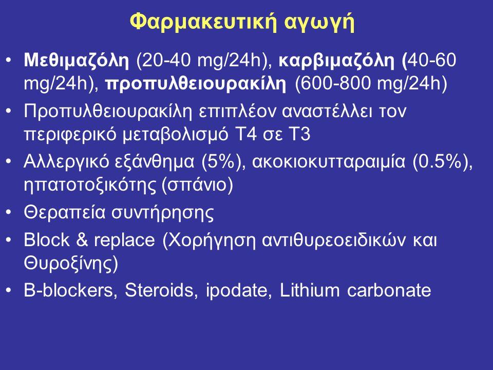 Φαρμακευτική αγωγή Μεθιμαζόλη (20-40 mg/24h), καρβιμαζόλη (40-60 mg/24h), προπυλθειουρακίλη (600-800 mg/24h) Προπυλθειουρακίλη επιπλέον αναστέλλει τον περιφερικό μεταβολισμό Τ4 σε Τ3 Αλλεργικό εξάνθημα (5%), ακοκιοκυτταραιμία (0.5%), ηπατοτοξικότης (σπάνιο) Θεραπεία συντήρησης Block & replace (Xoρήγηση αντιθυρεοειδικών και Θυροξίνης) B-blockers, Steroids, ipodate, Lithium carbonate