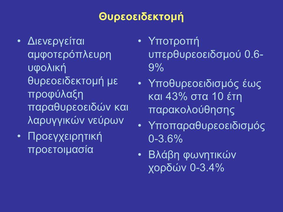 Θυρεοειδεκτομή Διενεργείται αμφοτερόπλευρη υφολική θυρεοειδεκτομή με προφύλαξη παραθυρεοειδών και λαρυγγικών νεύρων Προεγχειρητική προετοιμασία Υποτροπή υπερθυρεοειδσμού 0.6- 9% Υποθυρεοειδισμός έως και 43% στα 10 έτη παρακολούθησης Υποπαραθυρεοειδισμός 0-3.6% Βλάβη φωνητικών χορδών 0-3.4%