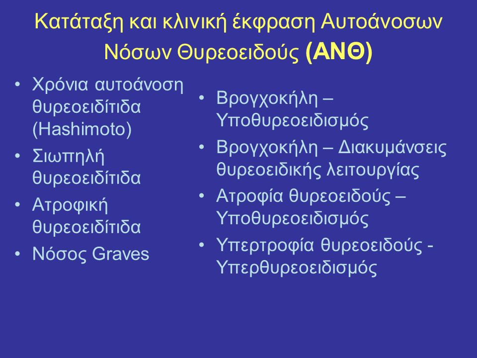 Κατάταξη και κλινική έκφραση Αυτοάνοσων Nόσων Θυρεοειδούς (ANΘ) Χρόνια αυτοάνοση θυρεοειδίτιδα (Ηashimoto) Σιωπηλή θυρεοειδίτιδα Ατροφική θυρεοειδίτιδα Νόσος Graves Βρογχοκήλη – Υποθυρεοειδισμός Βρογχοκήλη – Διακυμάνσεις θυρεοειδικής λειτουργίας Ατροφία θυρεοειδούς – Υποθυρεοειδισμός Υπερτροφία θυρεοειδούς - Υπερθυρεοειδισμός