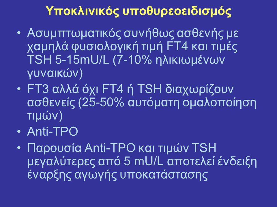 Υποκλινικός υποθυρεοειδισμός Ασυμπτωματικός συνήθως ασθενής με χαμηλά φυσιολογική τιμή FT4 και τιμές TSH 5-15mU/L (7-10% ηλικιωμένων γυναικών) FT3 αλλά όχι FT4 ή TSH διαχωρίζουν ασθενείς (25-50% αυτόματη ομαλοποίηση τιμών) Anti-TPO Παρουσία Anti-TPO και τιμών TSH μεγαλύτερες από 5 mU/L αποτελεί ένδειξη έναρξης αγωγής υποκατάστασης