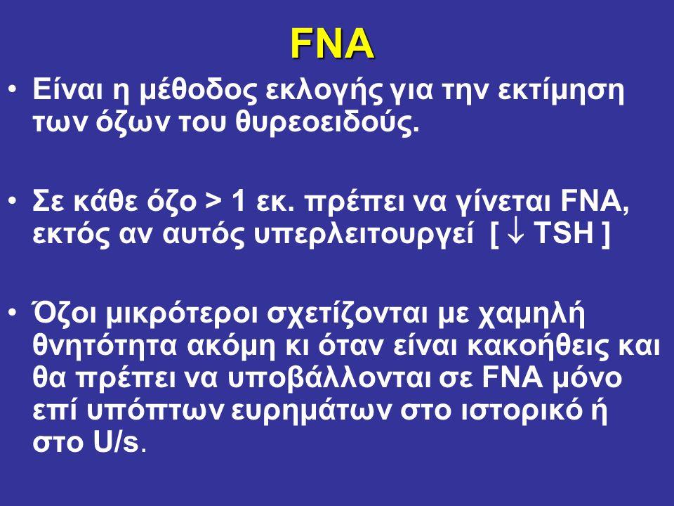 FNA Είναι η μέθοδος εκλογής για την εκτίμηση των όζων του θυρεοειδούς. Σε κάθε όζο > 1 εκ. πρέπει να γίνεται FNA, εκτός αν αυτός υπερλειτουργεί [  TS