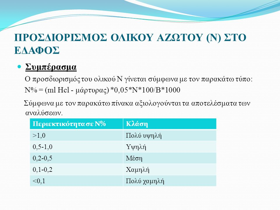 ΠΡΟΣΔΙΟΡΙΣΜΟΣ ΟΛΙΚΟΥ ΑΖΩΤΟΥ (Ν) ΣΤΟ ΕΔΑΦΟΣ Συμπέρασμα Ο προσδιορισμός του ολικού N γίνεται σύμφωνα με τον παρακάτω τύπο: N% = (ml Hcl - μάρτυρας) *0,05*Ν*100/Β*1000 Σύμφωνα με τον παρακάτω πίνακα αξιολογούνται τα αποτελέσματα των αναλύσεων.