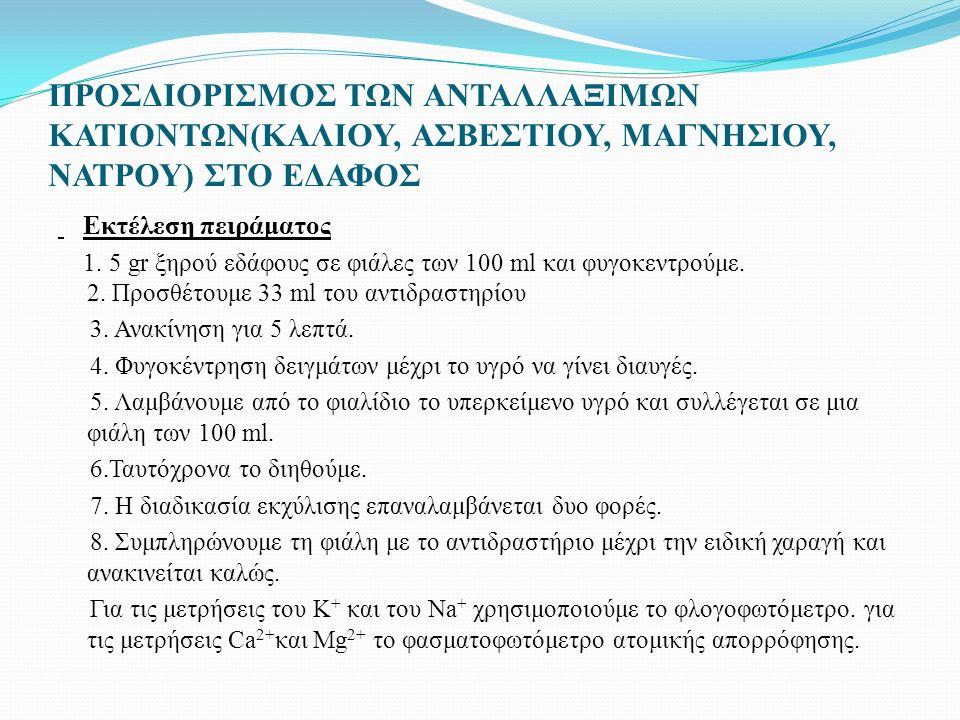 ΠΡΟΣΔΙΟΡΙΣΜΟΣ ΤΩΝ ΑΝΤΑΛΛΑΞΙΜΩΝ ΚΑΤΙΟΝΤΩΝ(ΚΑΛΙΟΥ, ΑΣΒΕΣΤΙΟΥ, ΜΑΓΝΗΣΙΟΥ, ΝΑΤΡΟΥ) ΣΤΟ ΕΔΑΦΟΣ Εκτέλεση πειράματος 1.