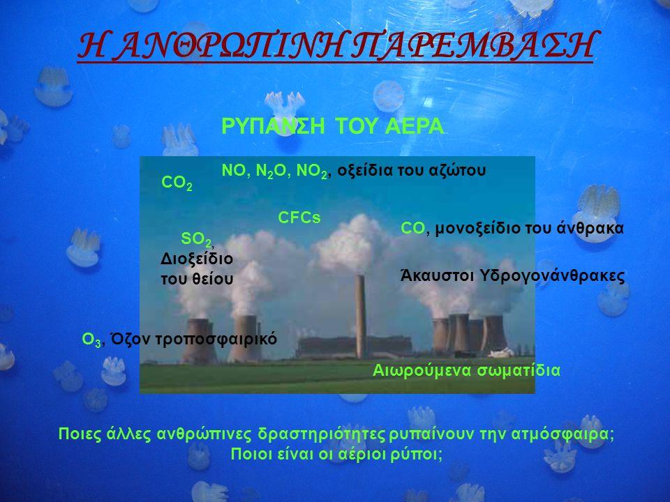 Η ΑΝΘΡΩΠΙΝΗ ΠΑΡΕΜΒΑΣΗ ΡΥΠΑΝΣΗ ΤΟΥ ΑΕΡΑ Ποιες άλλες ανθρώπινες δραστηριότητες ρυπαίνουν την ατμόσφαιρα; Ποιοι είναι οι αέριοι ρύποι; CO 2 NO, Ν 2 Ο, NO 2, οξείδια του αζώτου CO, μονοξείδιο του άνθρακα Άκαυστοι Υδρογονάνθρακες SO 2, Διοξείδιο του θείου Αιωρούμενα σωματίδια Ο 3, Όζον τροποσφαιρικό CFCs