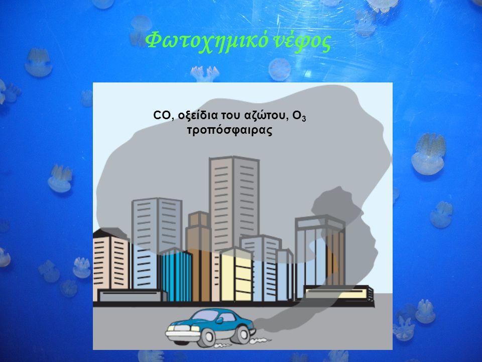 Φωτοχημικό νέφος CO, οξείδια του αζώτου, Ο 3 τροπόσφαιρας