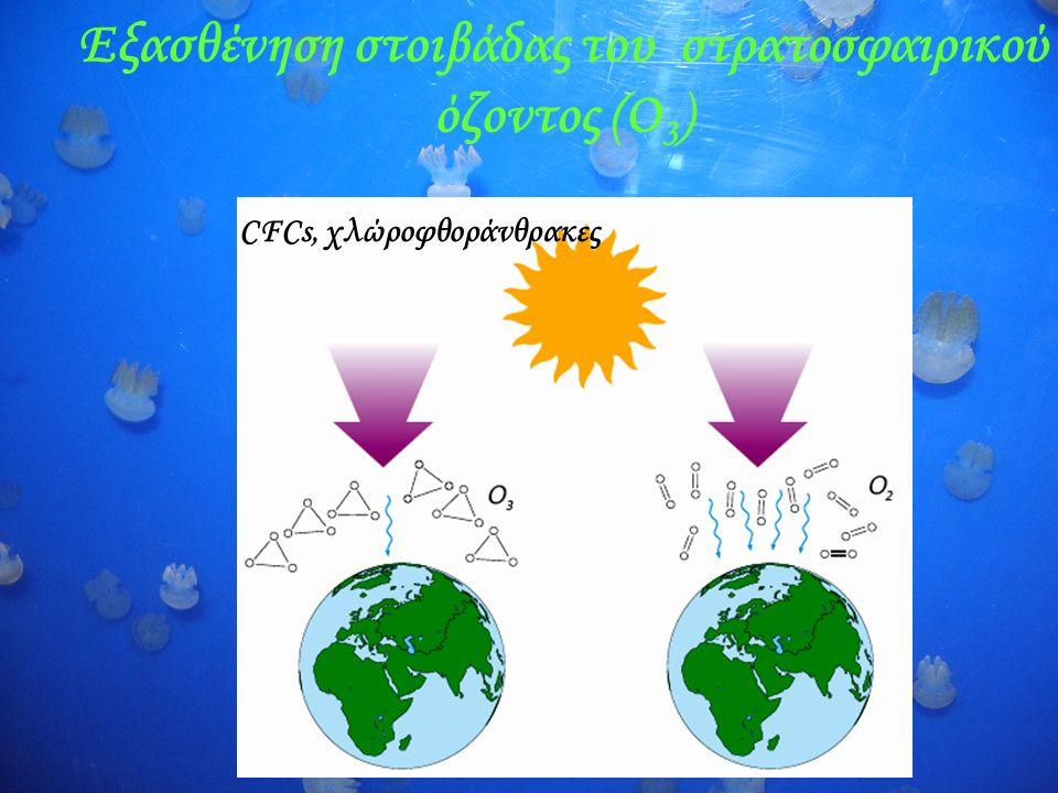 Εξασθένηση στοιβάδας του στρατοσφαιρικού όζοντος (Ο 3 ) CFCs, χλώροφθοράνθρακες