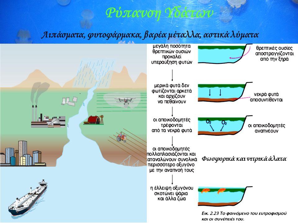 Ρύπανση Υδάτων Λιπάσματα, φυτοφάρμακα, βαρέα μέταλλα, αστικά λύματα Φωσφορικά και νιτρικά άλατα