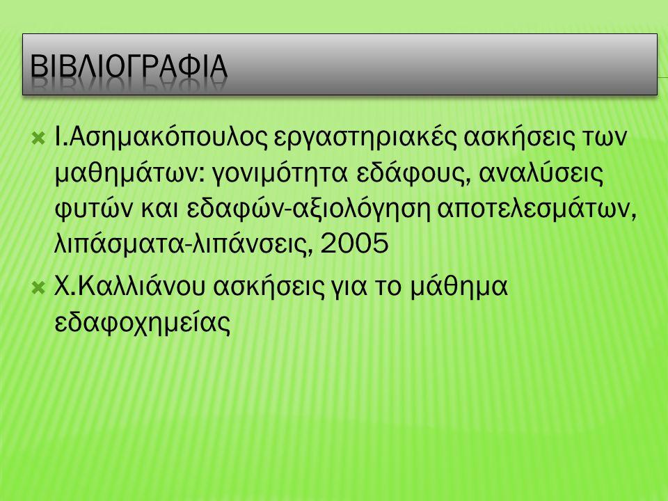  Ι.Ασημακόπουλος εργαστηριακές ασκήσεις των μαθημάτων: γονιμότητα εδάφους, αναλύσεις φυτών και εδαφών-αξιολόγηση αποτελεσμάτων, λιπάσματα-λιπάνσεις, 2005  Χ.Καλλιάνου ασκήσεις για το μάθημα εδαφοχημείας