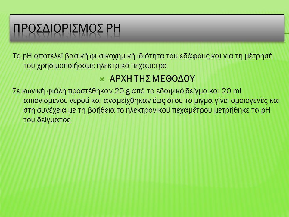 Το pH αποτελεί βασική φυσικοχημική ιδιότητα του εδάφους και για τη μέτρησή του χρησιμοποιήσαμε ηλεκτρικό πεχάμετρο.