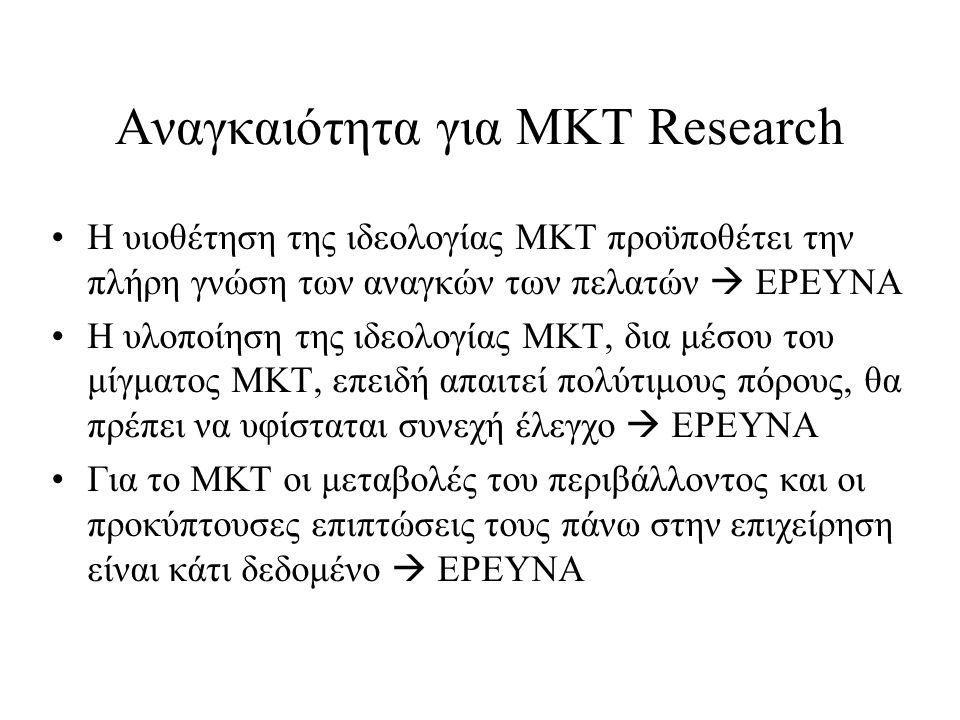 Αναγκαιότητα για ΜΚΤ Research Η υιοθέτηση της ιδεολογίας ΜΚΤ προϋποθέτει την πλήρη γνώση των αναγκών των πελατών  ΕΡΕΥΝΑ Η υλοποίηση της ιδεολογίας ΜΚΤ, δια μέσου του μίγματος ΜΚΤ, επειδή απαιτεί πολύτιμους πόρους, θα πρέπει να υφίσταται συνεχή έλεγχο  ΕΡΕΥΝΑ Για το ΜΚΤ οι μεταβολές του περιβάλλοντος και οι προκύπτουσες επιπτώσεις τους πάνω στην επιχείρηση είναι κάτι δεδομένο  ΕΡΕΥΝΑ