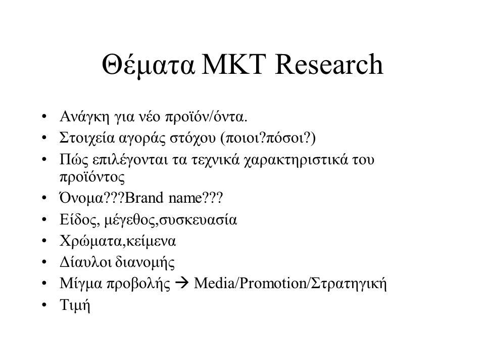 Θέματα ΜΚΤ Research Ανάγκη για νέο προϊόν/όντα.
