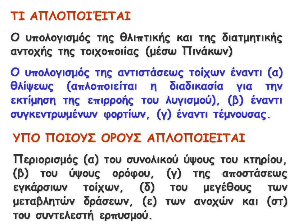 ΤΙ ΑΠΛΟΠΟΙΈΙΤΑΙ Ο υπολογισμός της θλιπτικής και της διατμητικής αντοχής της τοιχοποιίας (μέσω Πινάκων) Ο υπολογισμός της αντιστάσεως τοίχων έναντι (α) θλίψεως (απλοποιείται η διαδικασία για την εκτίμηση της επιρροής του λυγισμού), (β) έναντι συγκεντρωμένων φορτίων, (γ) έναντι τέμνουσας.