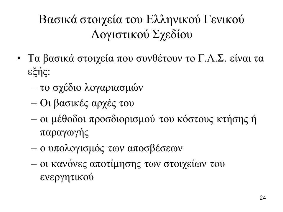 24 Βασικά στοιχεία του Ελληνικού Γενικού Λογιστικού Σχεδίου Τα βασικά στοιχεία που συνθέτουν το Γ.Λ.Σ. είναι τα εξής: –το σχέδιο λογαριασμών –Οι βασικ