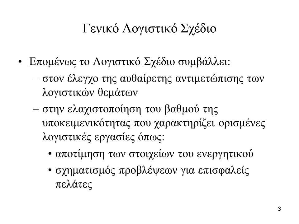 24 Βασικά στοιχεία του Ελληνικού Γενικού Λογιστικού Σχεδίου Τα βασικά στοιχεία που συνθέτουν το Γ.Λ.Σ.