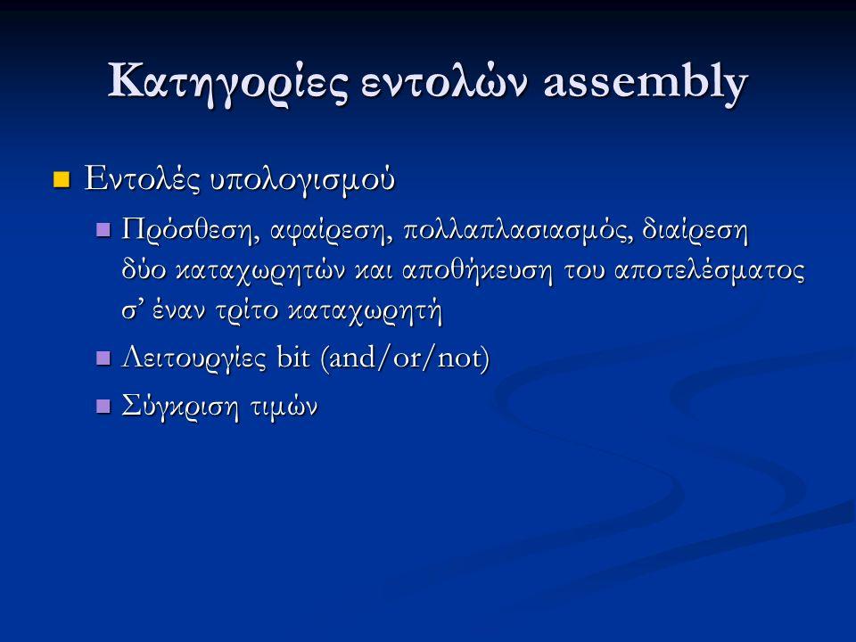 Κατηγορίες εντολών assembly Εντολές υπολογισμού Εντολές υπολογισμού Πρόσθεση, αφαίρεση, πολλαπλασιασμός, διαίρεση δύο καταχωρητών και αποθήκευση του αποτελέσματος σ' έναν τρίτο καταχωρητή Πρόσθεση, αφαίρεση, πολλαπλασιασμός, διαίρεση δύο καταχωρητών και αποθήκευση του αποτελέσματος σ' έναν τρίτο καταχωρητή Λειτουργίες bit (and/or/not) Λειτουργίες bit (and/or/not) Σύγκριση τιμών Σύγκριση τιμών