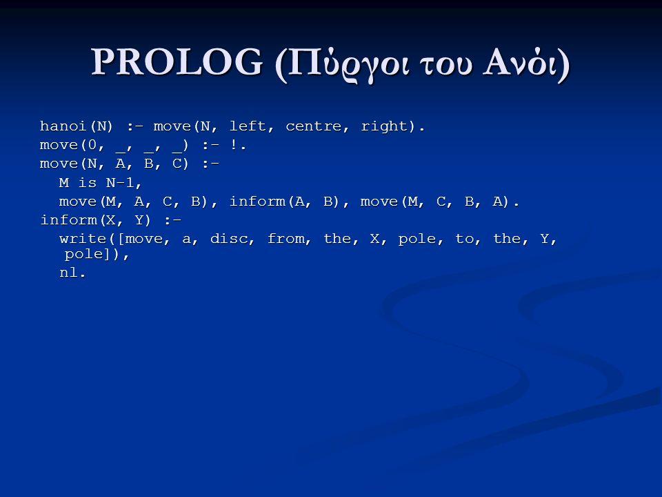 PROLOG (Πύργοι του Ανόι) hanoi(N) :- move(N, left, centre, right).